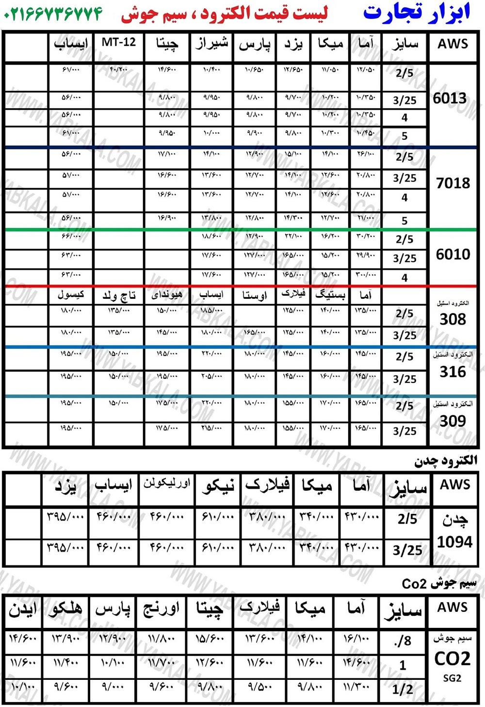 قیمت الکترود , لیست قیمت الکترود, قیمت سیم جوش ,